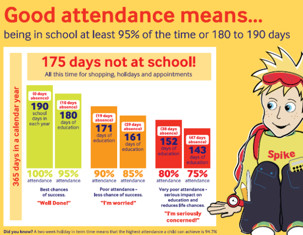 attendance1.png